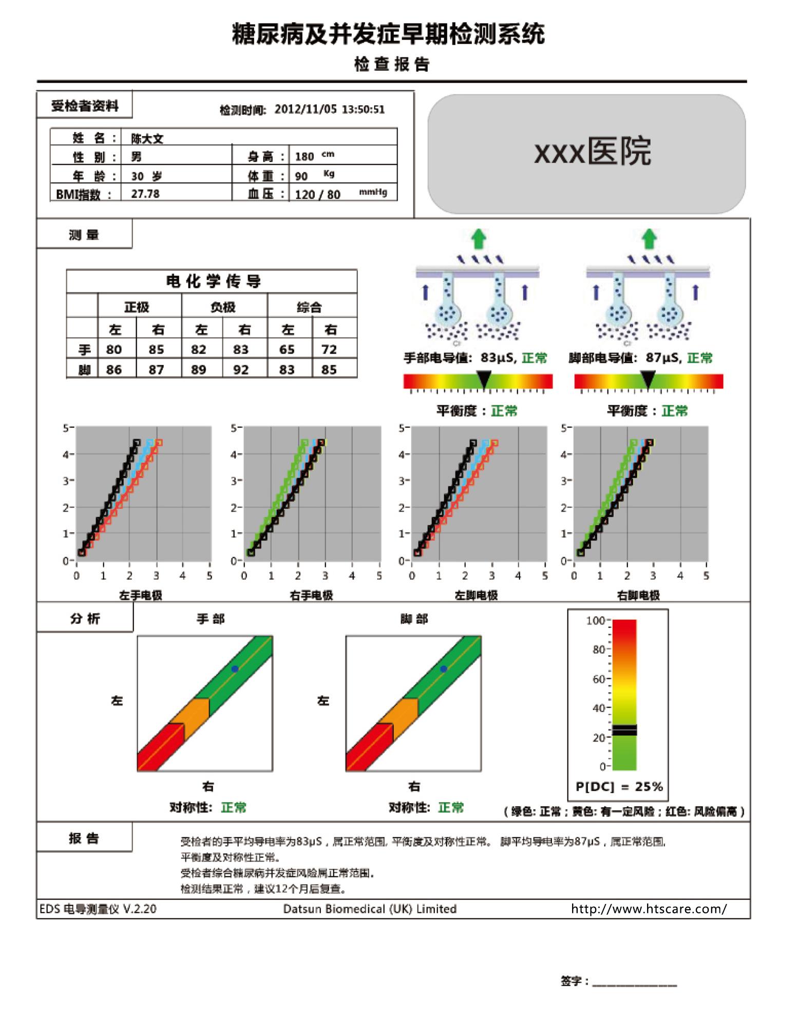 电导测量仪